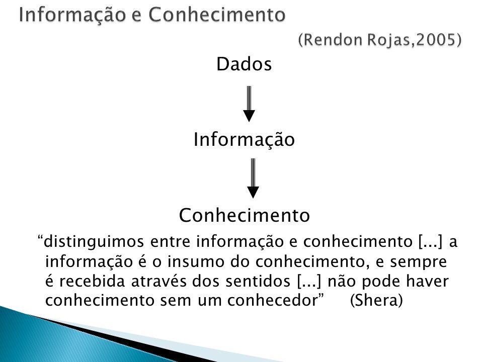 """Dados Informação Conhecimento """"distinguimos entre informação e conhecimento [...] a informação é o insumo do conhecimento, e sempre é recebida através"""