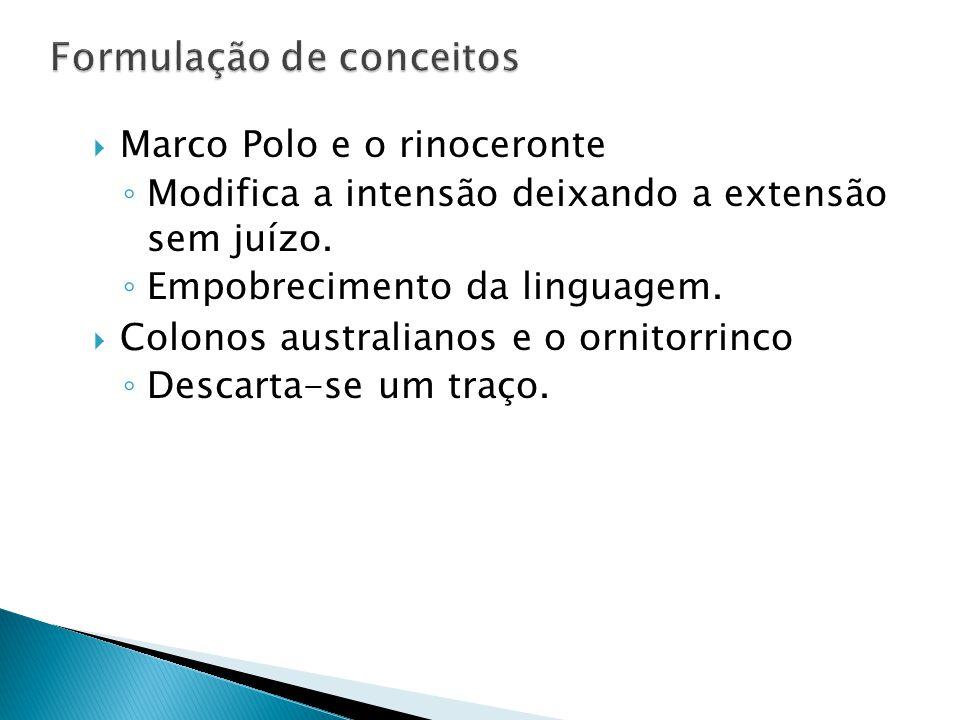  Marco Polo e o rinoceronte ◦ Modifica a intensão deixando a extensão sem juízo. ◦ Empobrecimento da linguagem.  Colonos australianos e o ornitorrin
