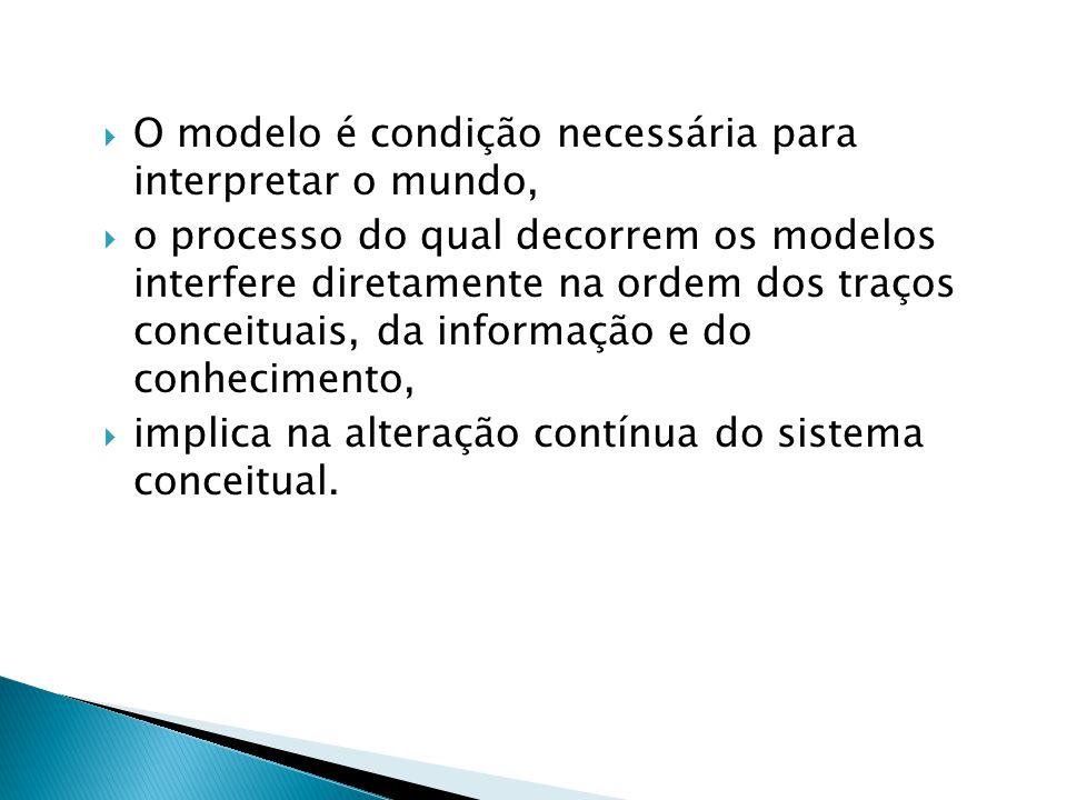  O modelo é condição necessária para interpretar o mundo,  o processo do qual decorrem os modelos interfere diretamente na ordem dos traços conceitu