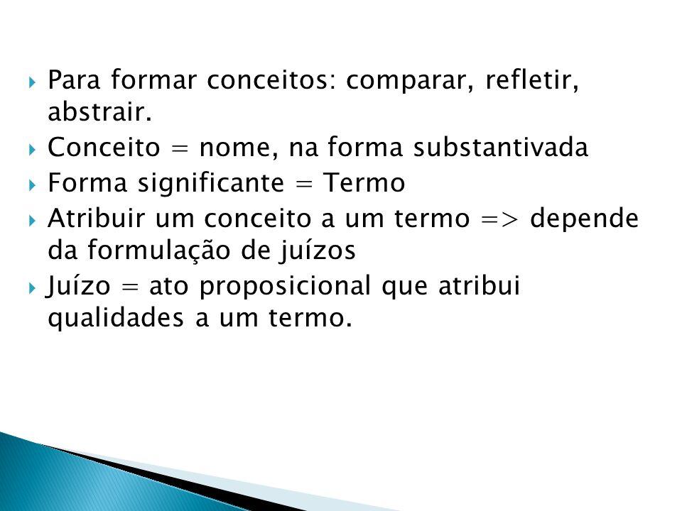  Para formar conceitos: comparar, refletir, abstrair.  Conceito = nome, na forma substantivada  Forma significante = Termo  Atribuir um conceito a