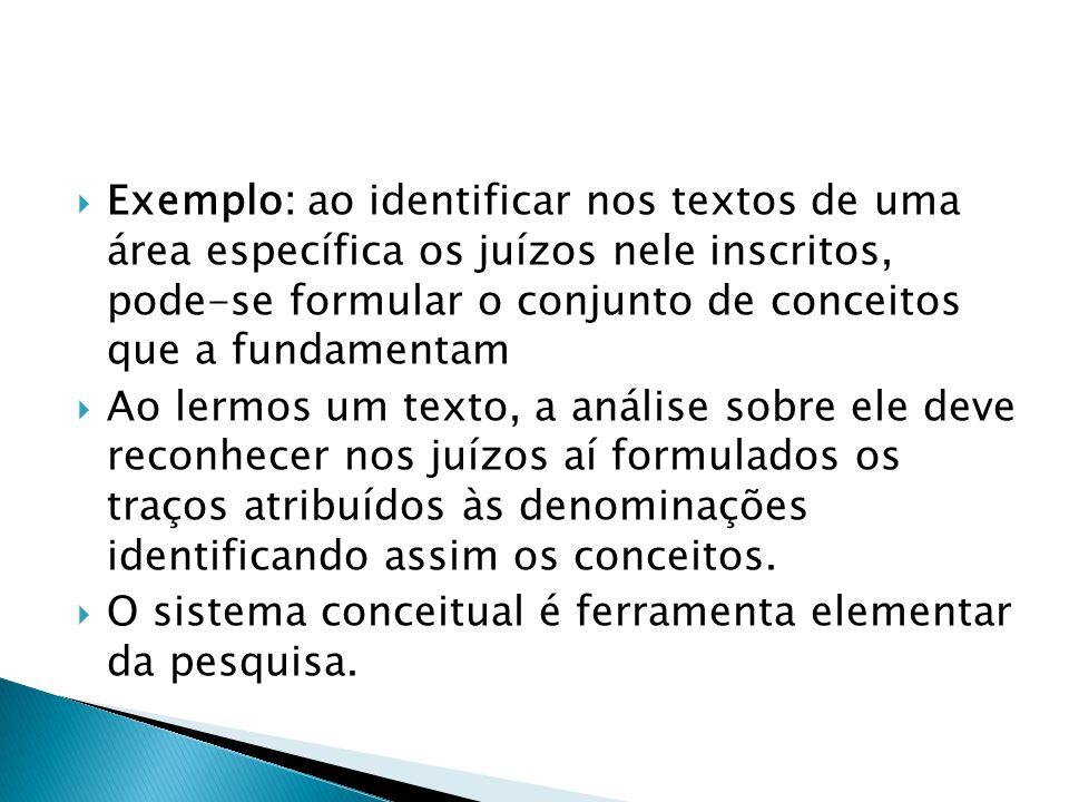  Exemplo: ao identificar nos textos de uma área específica os juízos nele inscritos, pode-se formular o conjunto de conceitos que a fundamentam  Ao