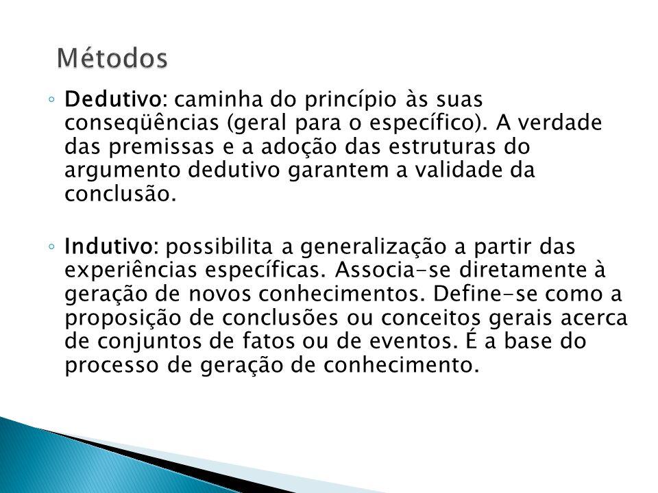 ◦ Dedutivo: caminha do princípio às suas conseqüências (geral para o específico). A verdade das premissas e a adoção das estruturas do argumento dedut