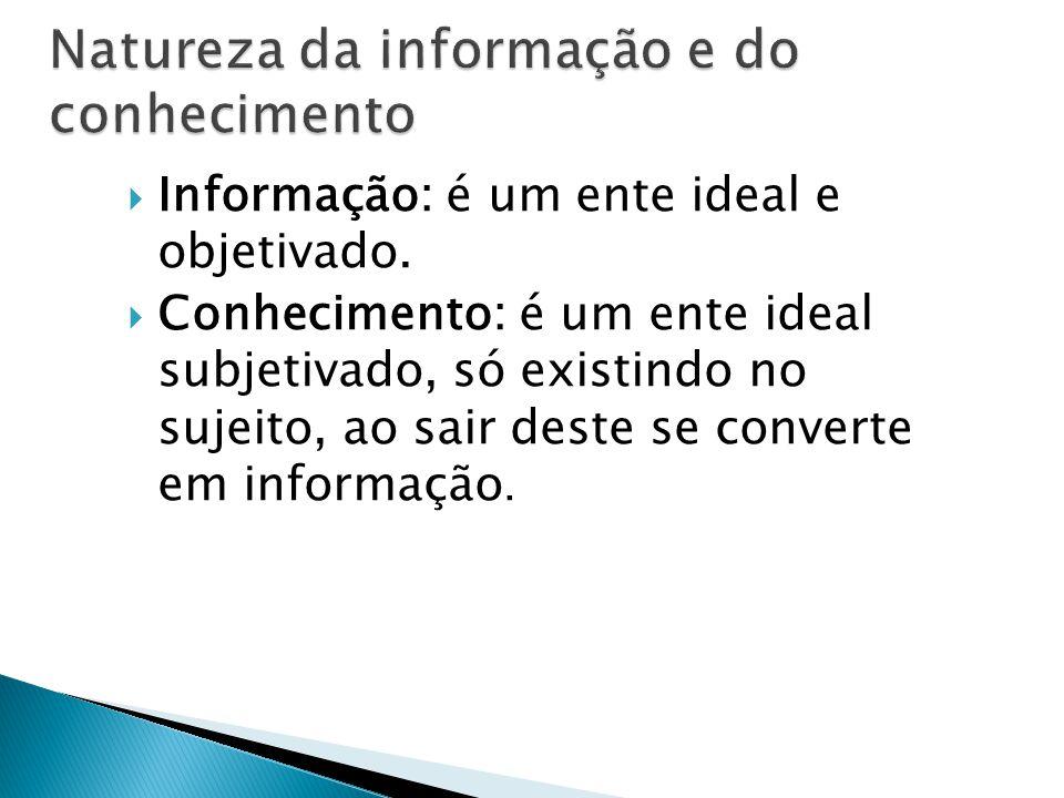  Informação: é um ente ideal e objetivado.  Conhecimento: é um ente ideal subjetivado, só existindo no sujeito, ao sair deste se converte em informa