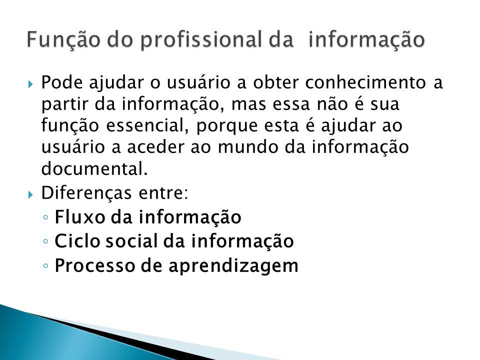  Pode ajudar o usuário a obter conhecimento a partir da informação, mas essa não é sua função essencial, porque esta é ajudar ao usuário a aceder ao