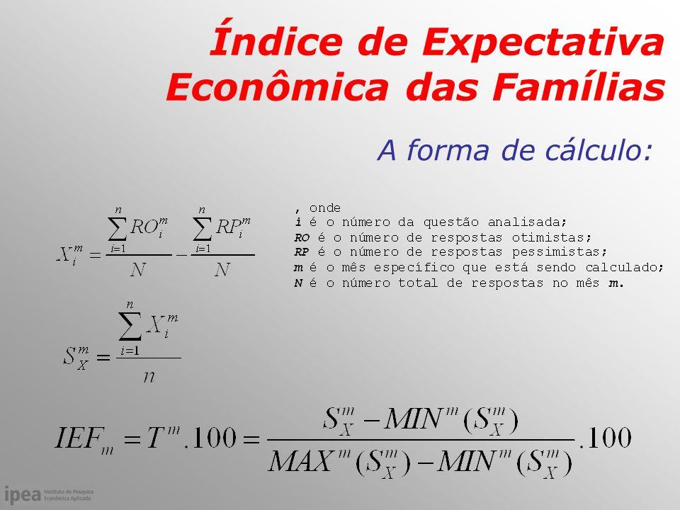 A forma de cálculo: Índice de Expectativa Econômica das Famílias