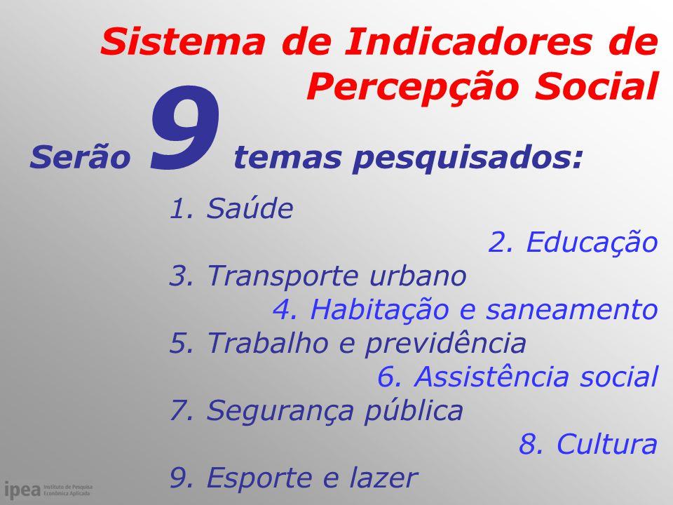 Sistema de Indicadores de Percepção Social 1. Saúde 2.