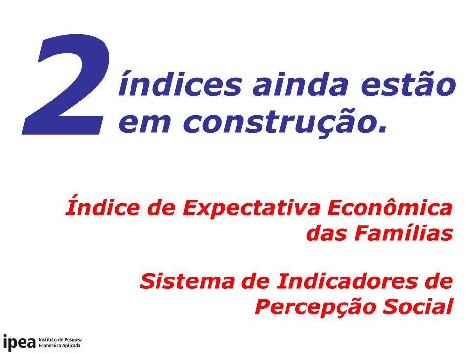 Índice de Expectativa Econômica das Famílias