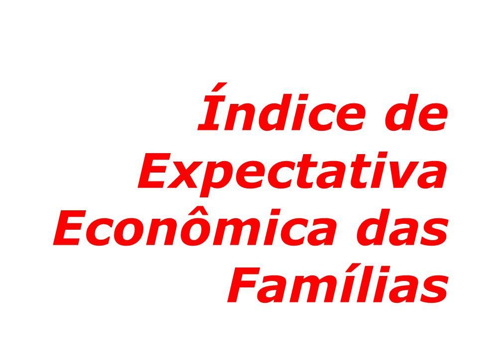 Capta a expectativa das famílias em relação ao futuro da economia e da sociedade.