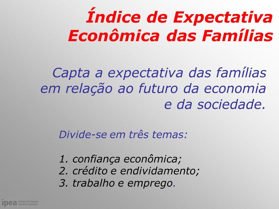 Como será feito.Índice de Expectativa Econômica das Famílias 1.