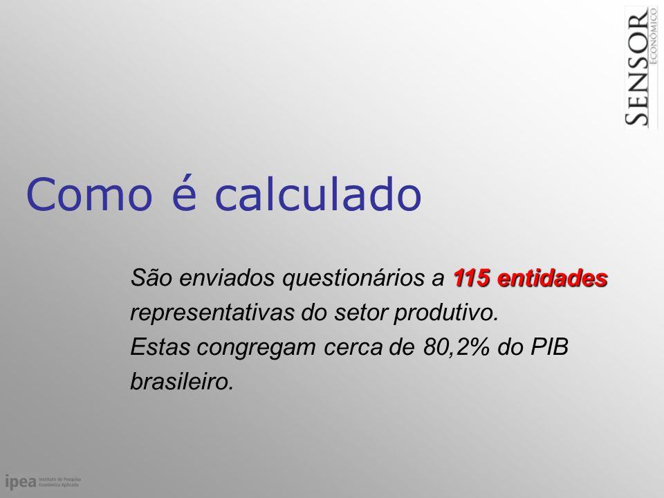 Como é calculado 115 entidades São enviados questionários a 115 entidades representativas do setor produtivo.