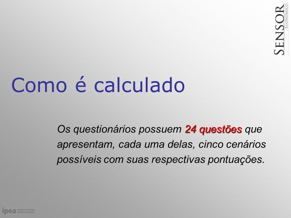 Como é calculado 24 questões Os questionários possuem 24 questões que apresentam, cada uma delas, cinco cenários possíveis com suas respectivas pontuações.