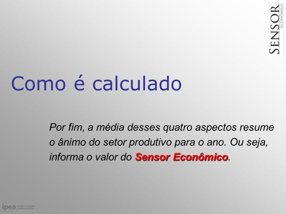 Sensor Econômico Por fim, a média desses quatro aspectos resume o ânimo do setor produtivo para o ano.