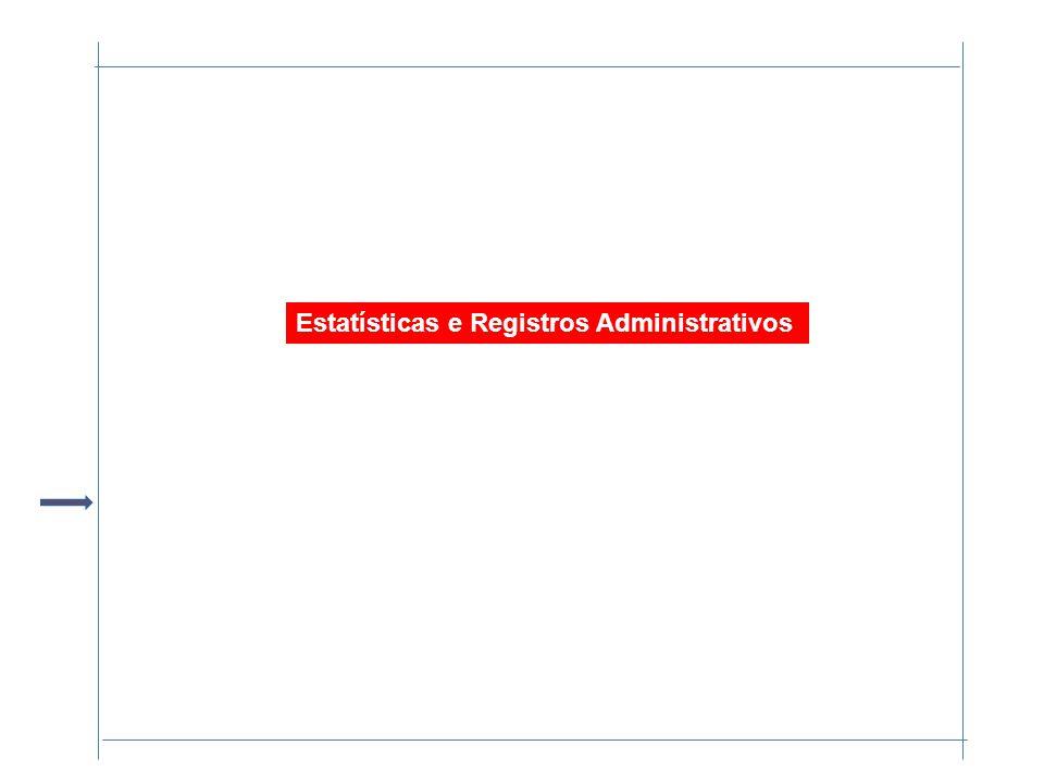 Estatísticas e Registros Administrativos