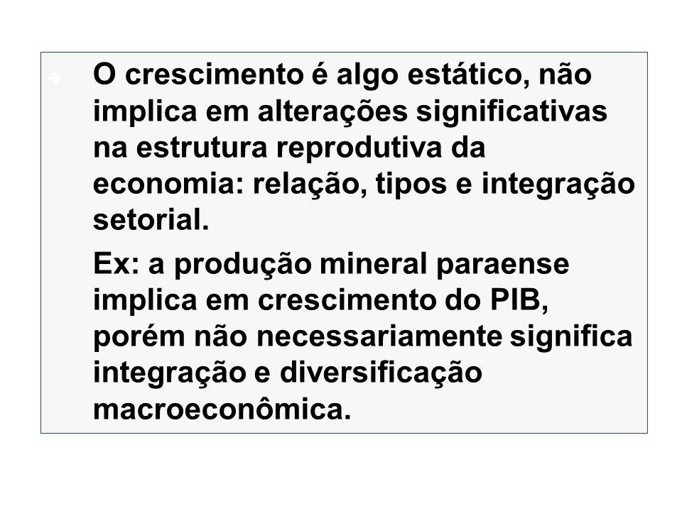  O crescimento é algo estático, não implica em alterações significativas na estrutura reprodutiva da economia: relação, tipos e integração setorial.