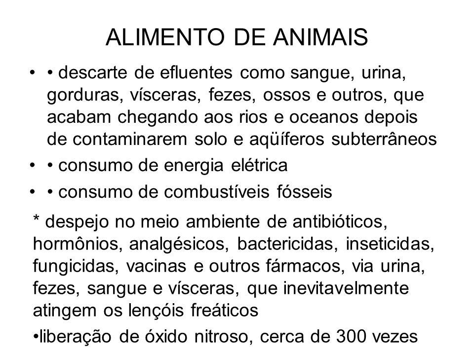 ALIMENTO DE ANIMAIS descarte de efluentes como sangue, urina, gorduras, vísceras, fezes, ossos e outros, que acabam chegando aos rios e oceanos depois