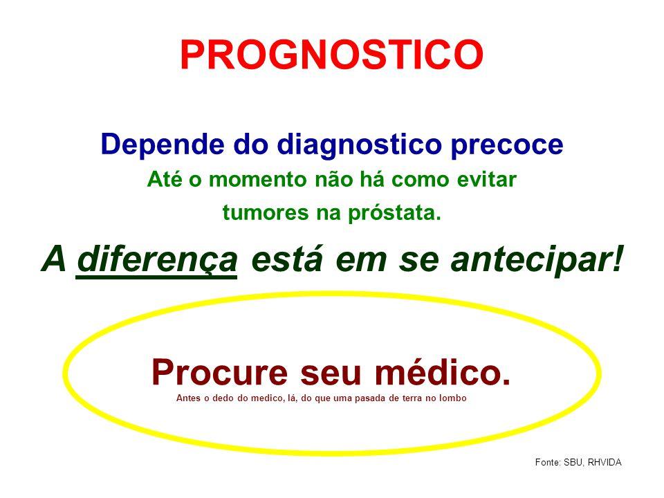 PROGNOSTICO Depende do diagnostico precoce Até o momento não há como evitar tumores na próstata. A diferença está em se antecipar! Procure seu médico.