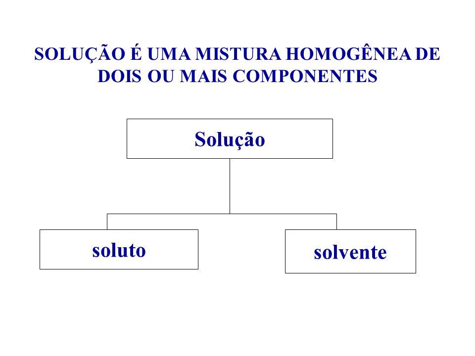 SOLUTO: COMPONENTE GERALMENTE EM MENOR QUANTIDADE. SOLVENTE: COMPONENTE QUE ACOLHE O SOLUTO.