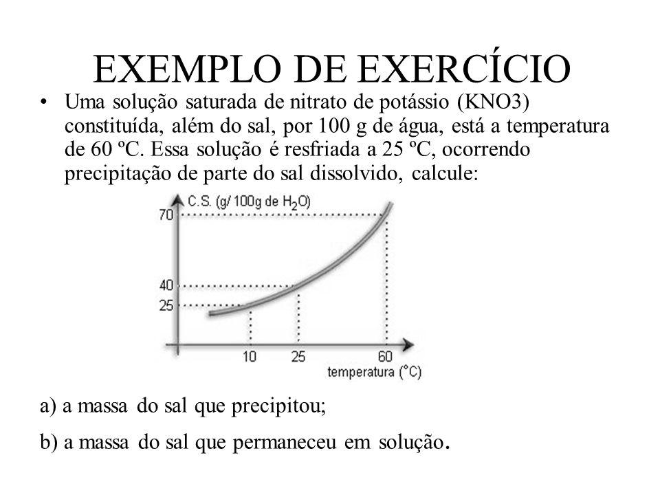 EXEMPLO DE EXERCÍCIO Uma solução saturada de nitrato de potássio (KNO3) constituída, além do sal, por 100 g de água, está a temperatura de 60 ºC. Essa