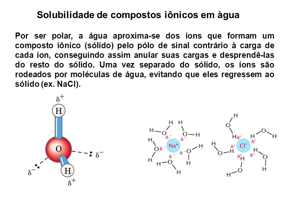Por ser polar, a água aproxima-se dos íons que formam um composto iônico (sólido) pelo pólo de sinal contrário à carga de cada íon, conseguindo assim