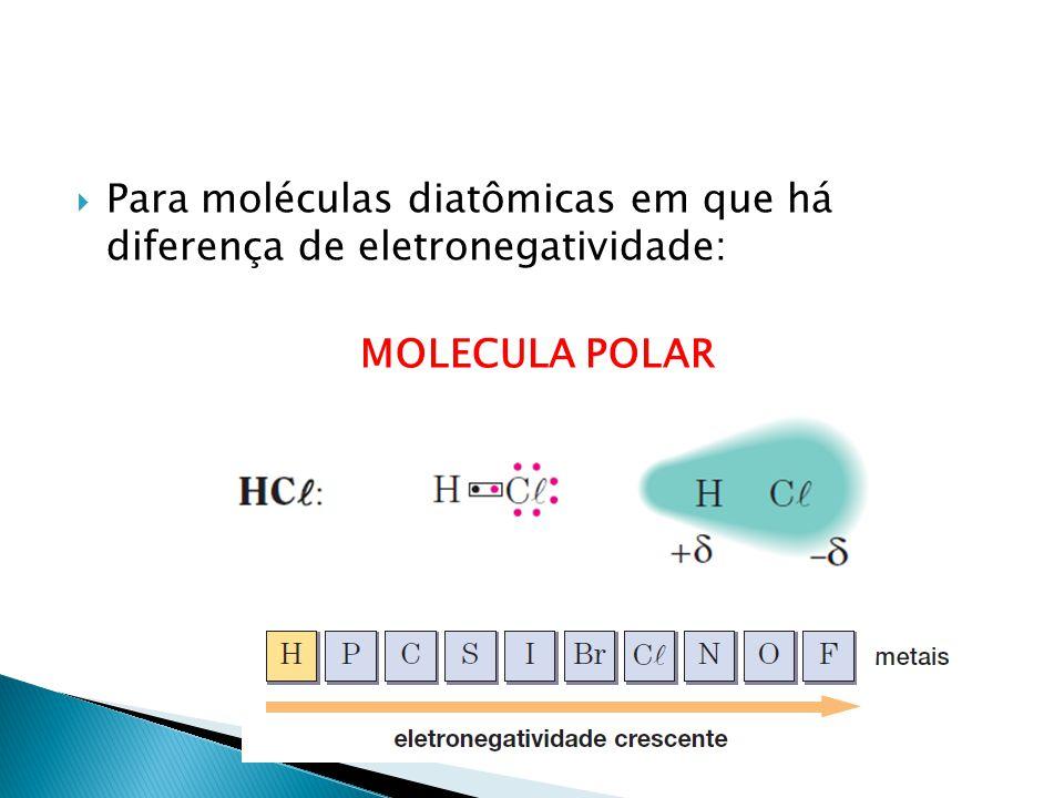  Para moléculas diatômicas em que há diferença de eletronegatividade: MOLECULA POLAR