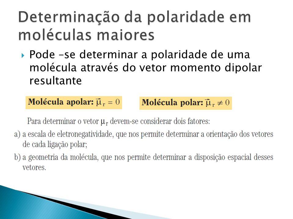  Pode –se determinar a polaridade de uma molécula através do vetor momento dipolar resultante