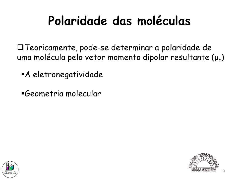 10 Polaridade das moléculas  Teoricamente, pode-se determinar a polaridade de uma molécula pelo vetor momento dipolar resultante (μ r )  A eletroneg