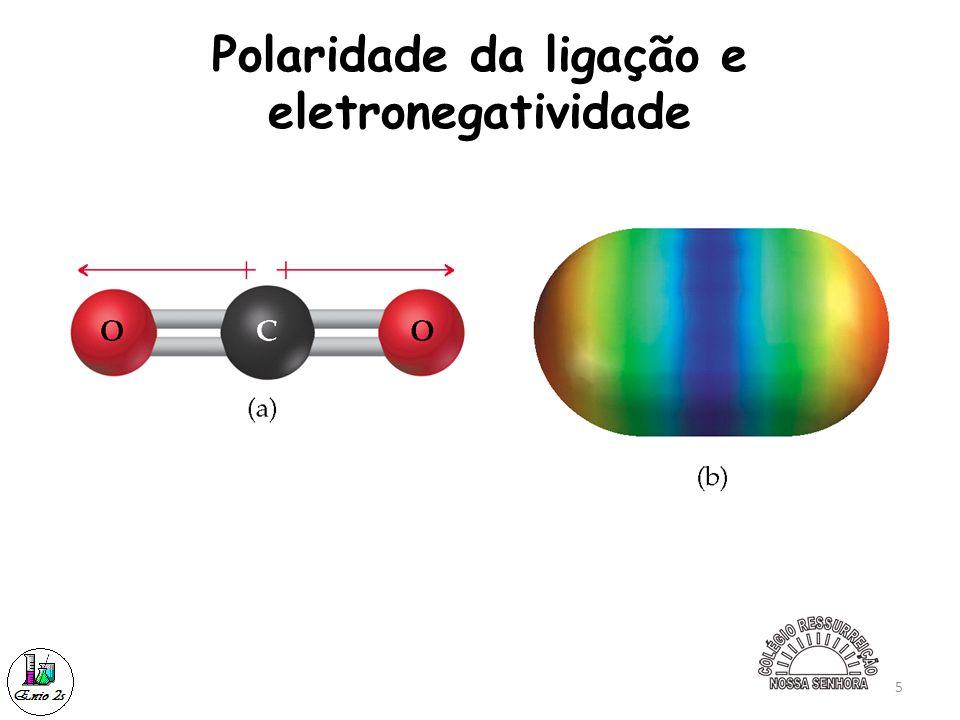 6 Polaridade da ligação Quando átomos iguais formam moléculas, sempre a ligação será do tipo apolar.