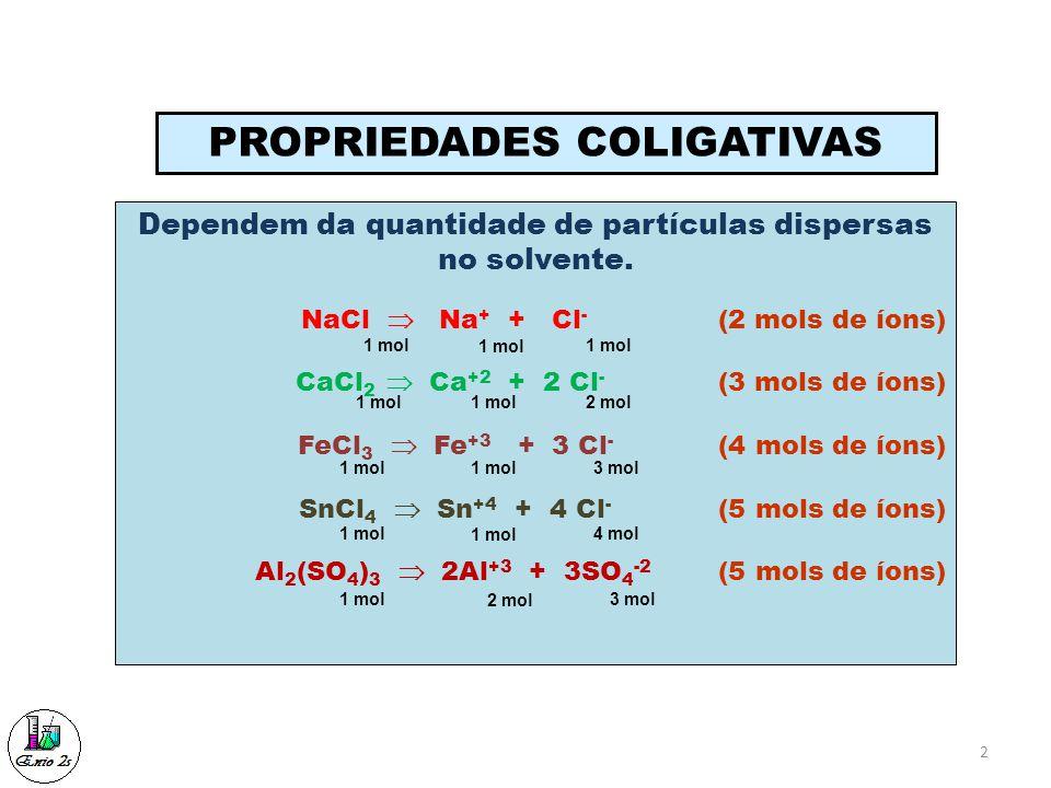 2 PROPRIEDADES COLIGATIVAS Dependem da quantidade de partículas dispersas no solvente. NaCl  Na + + Cl - (2 mols de íons) CaCl 2  Ca +2 + 2 Cl - (3