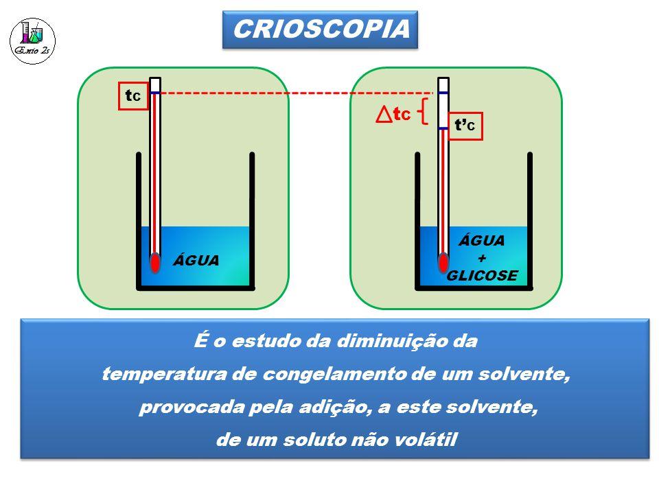 CRIOSCOPIA ÁGUA + GLICOSE tCtC t' C tCtC É o estudo da diminuição da temperatura de congelamento de um solvente, provocada pela adição, a este solvent