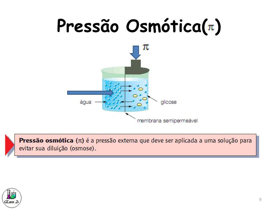 Pressão Osmótica( ) 9