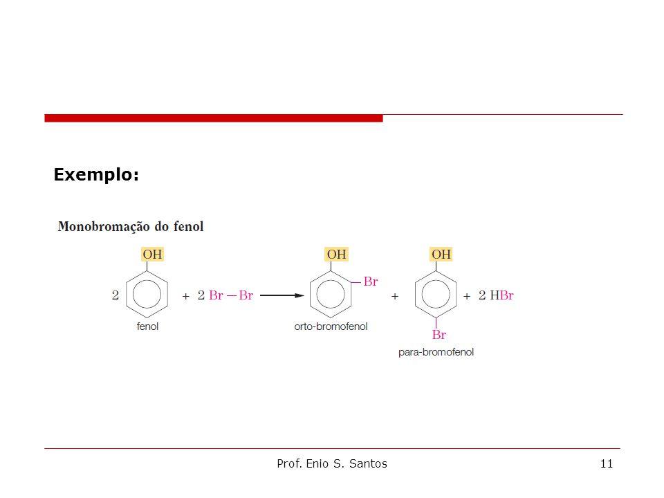 Prof. Enio S. Santos11 Exemplo: