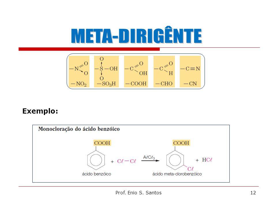 Prof. Enio S. Santos12 Exemplo: