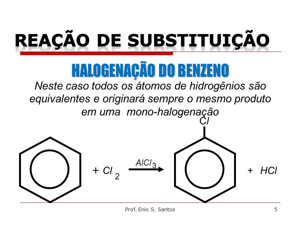 Cl 2 + HCl 3 + AlCl Cl Neste caso todos os átomos de hidrogênios são equivalentes e originará sempre o mesmo produto em uma mono-halogenação 5Prof.