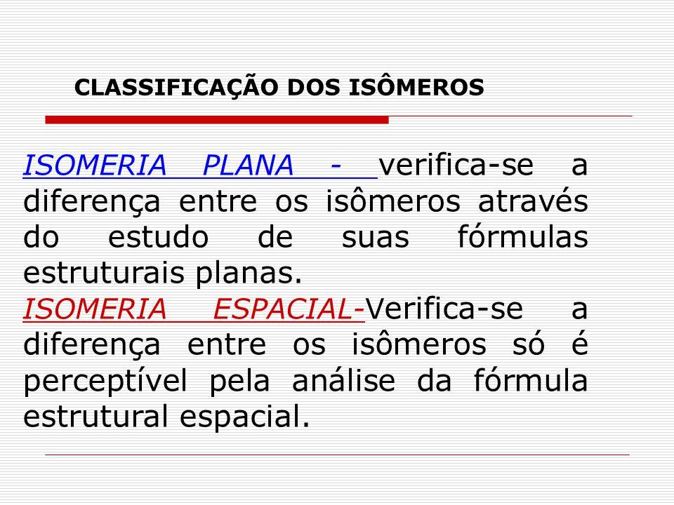 CLASSIFICAÇÃO DOS ISÔMEROS ISOMERIA PLANA - verifica-se a diferença entre os isômeros através do estudo de suas fórmulas estruturais planas. ISOMERIA