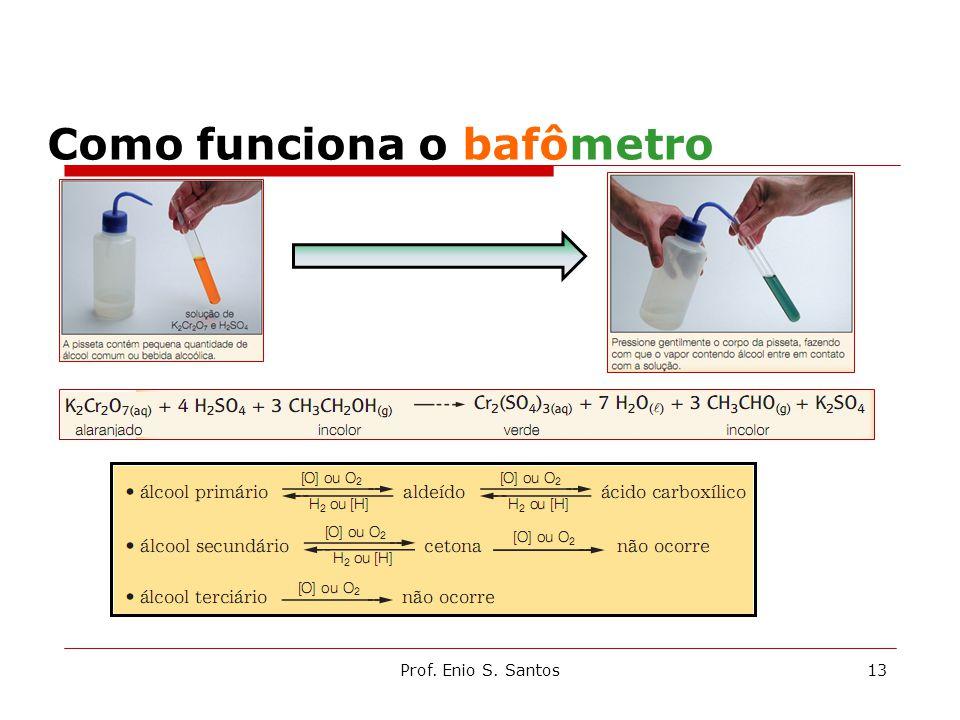 13Prof. Enio S. Santos Como funciona o bafômetro