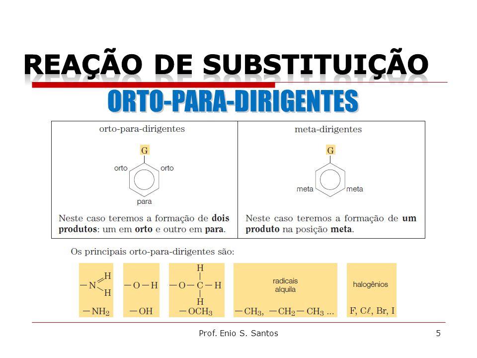 Prof. Enio S. Santos5