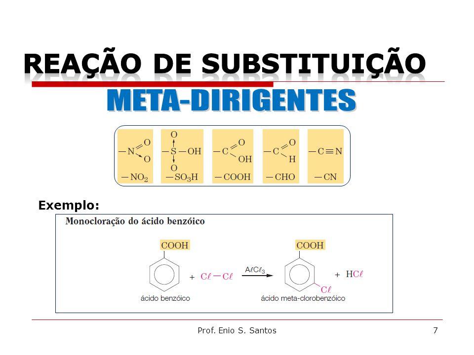 Prof. Enio S. Santos7 Exemplo: