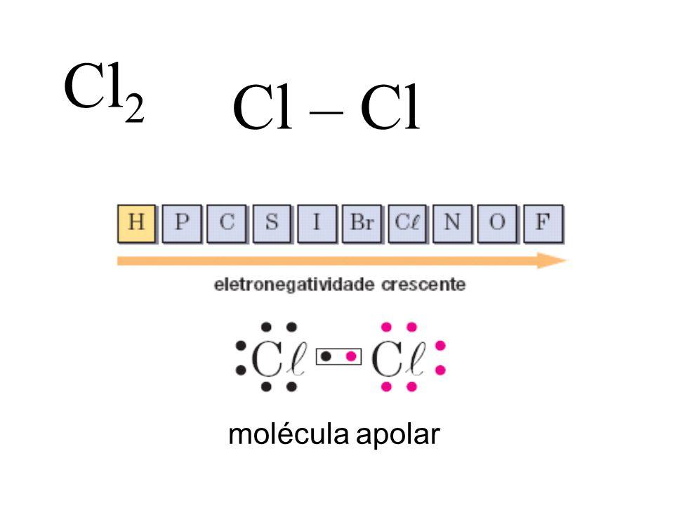 Cl – Cl Cl 2 molécula apolar