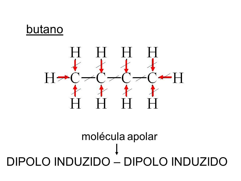 butano molécula apolar DIPOLO INDUZIDO – DIPOLO INDUZIDO