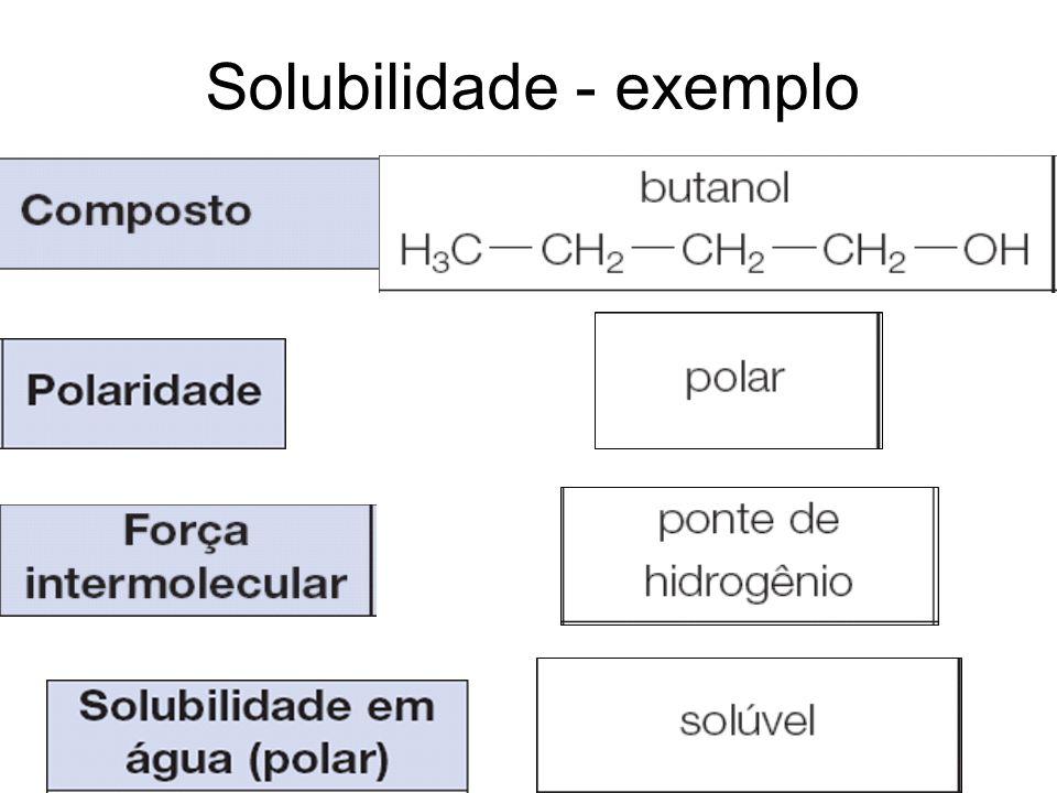 Solubilidade - exemplo