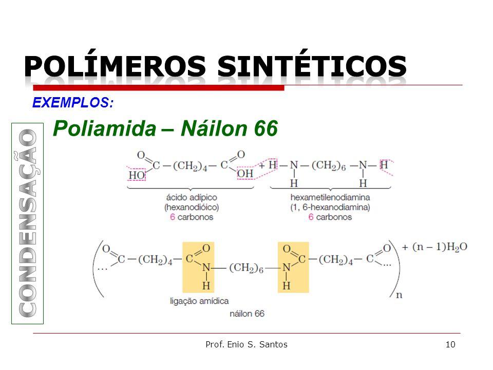 Prof. Enio S. Santos10 EXEMPLOS: Poliamida – Náilon 66