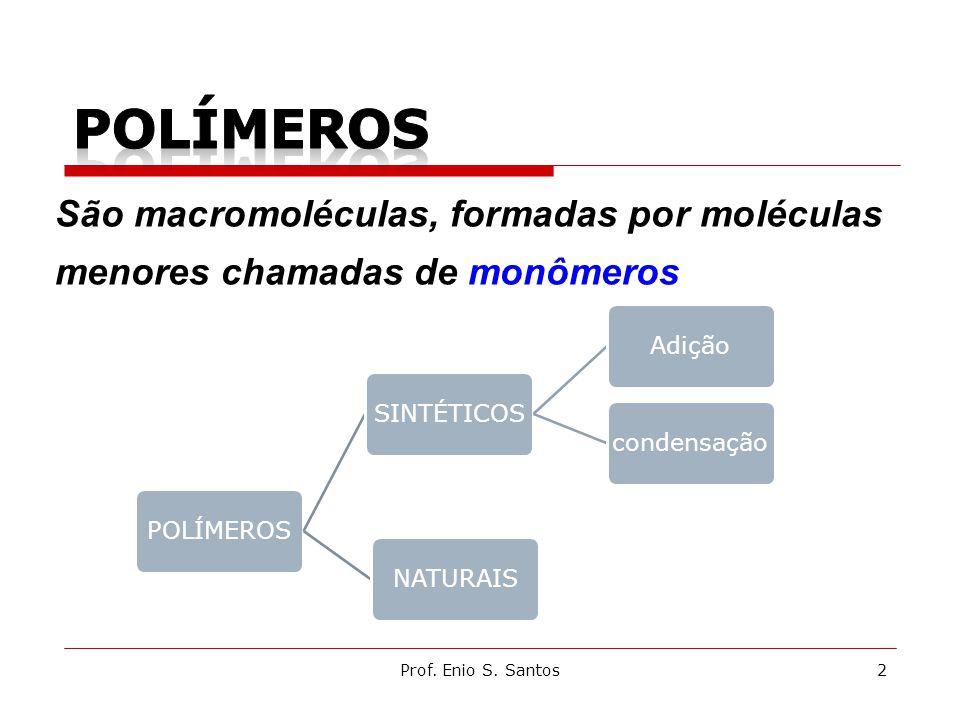 2 São macromoléculas, formadas por moléculas menores chamadas de monômeros POLÍMEROSSINTÉTICOSAdiçãocondensaçãoNATURAIS
