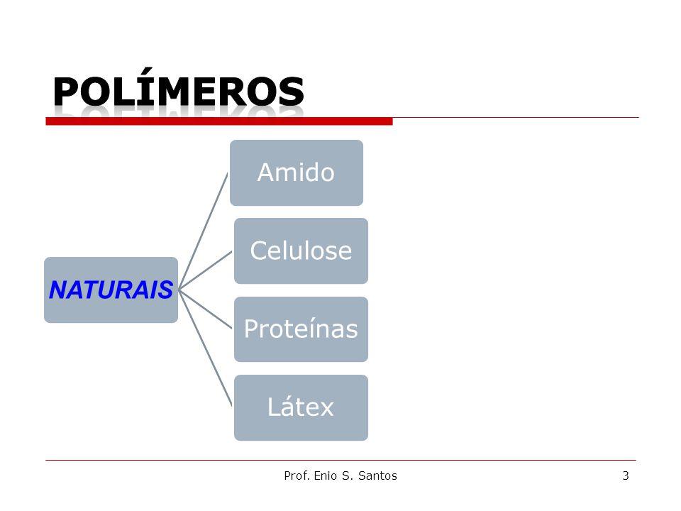 3Prof. Enio S. Santos NATURAIS AmidoCeluloseProteínasLátex