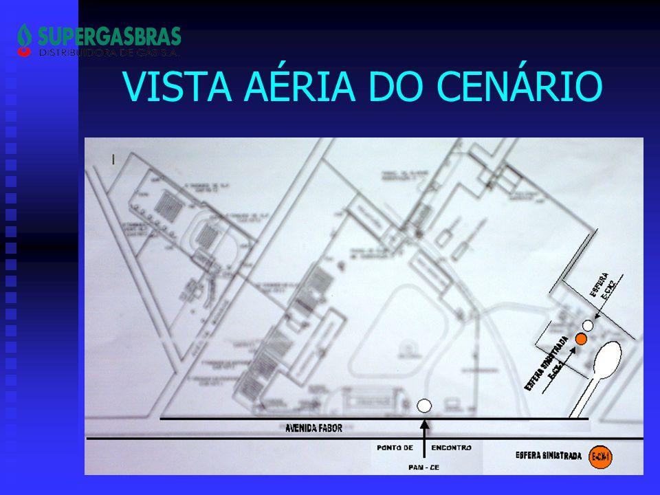 VISTA AÉRIA DO CENÁRIO