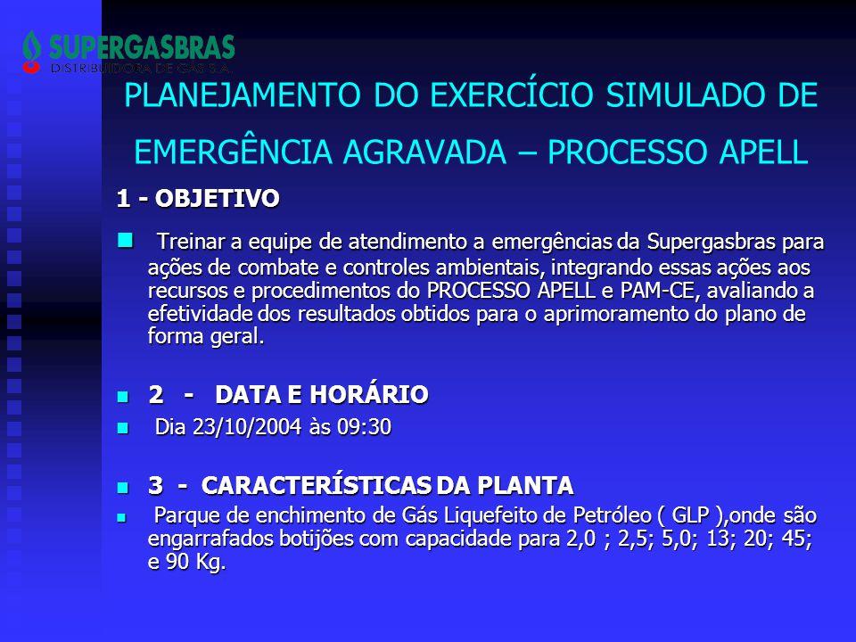 PLANEJAMENTO DO EXERCÍCIO SIMULADO DE EMERGÊNCIA AGRAVADA – PROCESSO APELL 4 - CENÁRIO O cenário escolhido de acordo com a análise de conseqüências da unidade,é uma das esferas com a capacidade de armazenamento de 350 toneladas cada, num total de ( 02 ) duas.