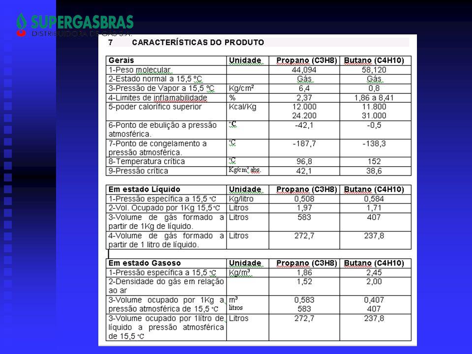 8 - DESENVOLVIMENTO DAS AÇÕES DO SIMULADO 8.1 - Os procedimentos a serem seguidos contemplam as seguintes fases: a) Interna: - Início do vazamento, sendo detectado pelo operador.