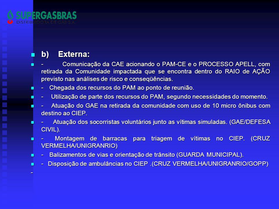b) Externa: - Comunicação da CAE acionando o PAM-CE e o PROCESSO APELL, com retirada da Comunidade impactada que se encontra dentro do RAIO de AÇÃO previsto nas análises de risco e conseqüências.