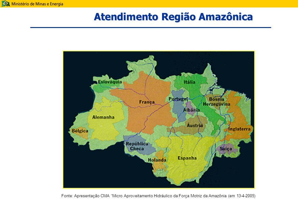 Atendimento Região Amazônica Fonte: Apresentação CMA Micro Aproveitamento Hidráulico da Força Motriz da Amazônia (em 13-4-2005)