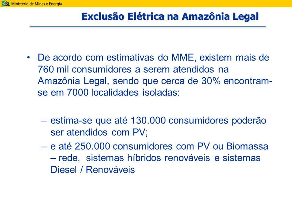 De acordo com estimativas do MME, existem mais de 760 mil consumidores a serem atendidos na Amazônia Legal, sendo que cerca de 30% encontram- se em 7000 localidades isoladas: –estima-se que até 130.000 consumidores poderão ser atendidos com PV; –e até 250.000 consumidores com PV ou Biomassa – rede, sistemas híbridos renováveis e sistemas Diesel / Renováveis Exclusão Elétrica na Amazônia Legal