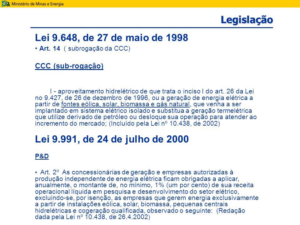 Art. 14 ( subrogação da CCC) CCC (sub-rogação) I - aproveitamento hidrelétrico de que trata o inciso I do art. 26 da Lei no 9.427, de 26 de dezembro d